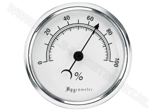 Hygrometer Lockdown